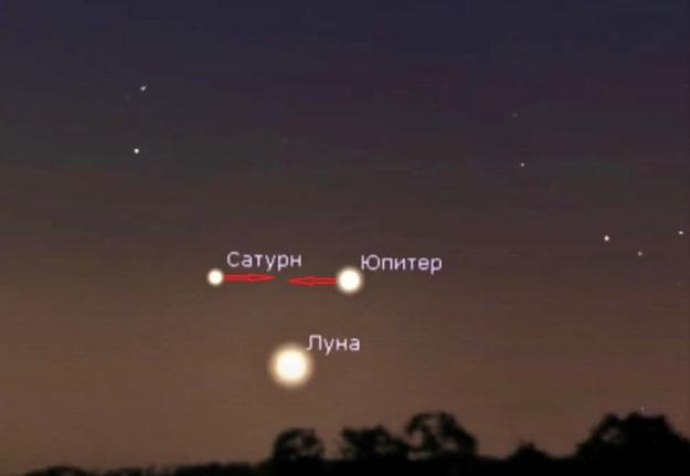 Сближение Сатурна и Юпитера 21 декабря